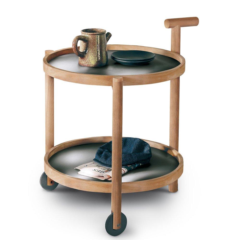 Tavolini da esterno tavolino caddy da roda for Tavolini da esterno