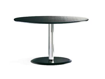 Table Gamma 630