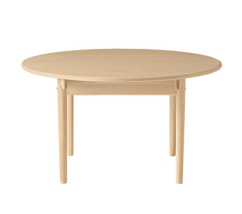 Table pp70
