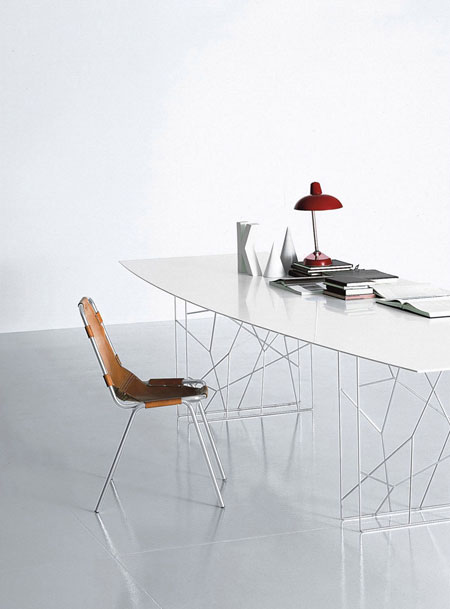 Table Synapsis