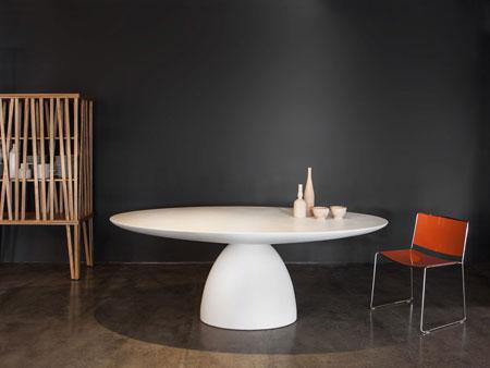 Table Ellipse Table
