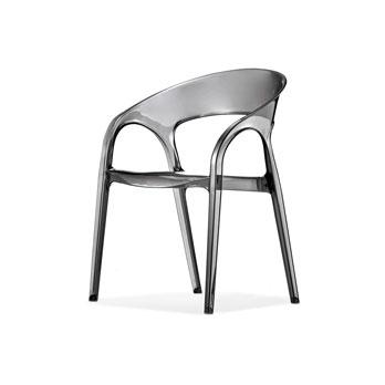 Chair Gossip