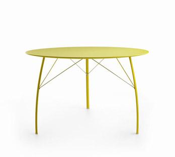 Table Sospeso
