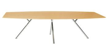 Table XY